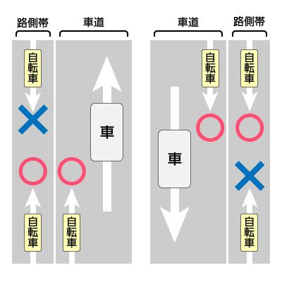 道路交通法改正