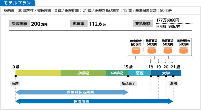 xmeijiyasuda_img02.png.pagespeed.ic