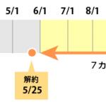 haraikomi_img01-150x150