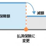 keizoku_img01-150x150