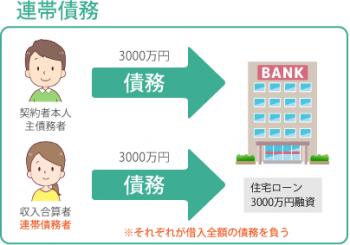 住宅ローン図解【共働き世帯に人気の】_06