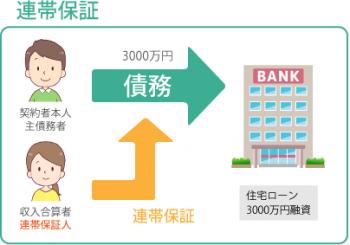 住宅ローン図解【共働き世帯に人気の】_03