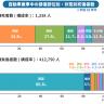 出典:平成28年における交通事故の発生状況