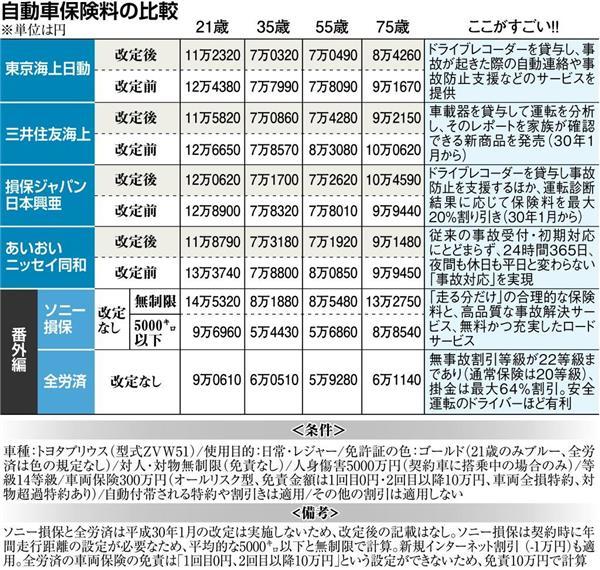 引用:産経ニュース