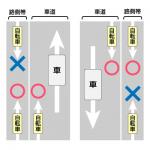 自転車の右側通行は「逆走」扱い。2013年に改正施行された道路交通法のポイント