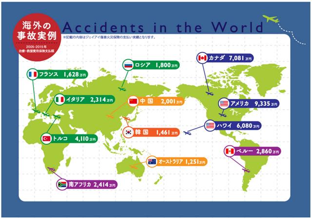出典:t@biho(たびほ)『海外の事故実例』