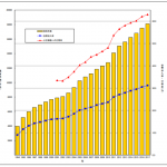 地震保険の加入率とあなたの地域の被災リスク