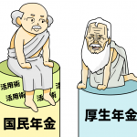 自営業の老後のための年金活用術