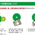 出所:政府広報オンライン「マイナンバー社会保障・税番号制度」