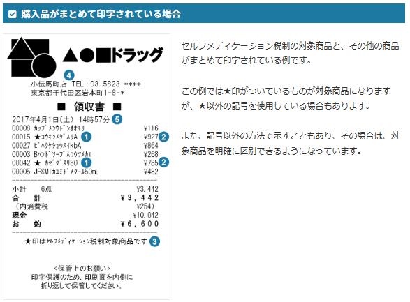 ※出所 日本一般用医薬品連合会HPより