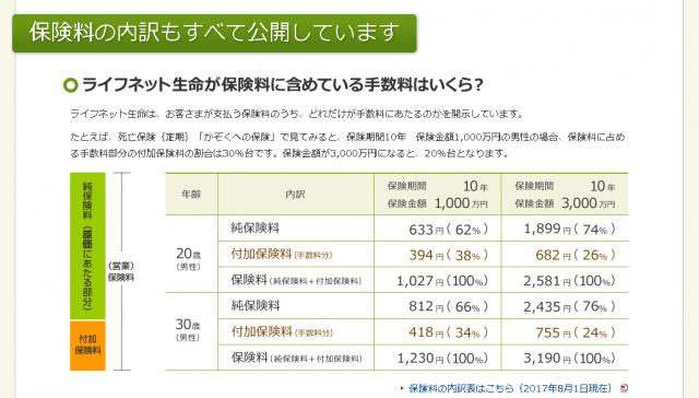 出典://www.lifenet-seimei.co.jp/about/detail/05.html