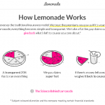 出典: https://www.lemonade.com/