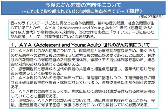 *出所:厚生労働省「ライフステージに応じたがん対策について~議論の背景~」 http://www.mhlw.go.jp/file/05-Shingikai-10904750-Kenkoukyoku-Gantaisakukenkouzoushinka/0000138587.pdf