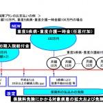 東京海上日動あんしん生命の「家計保障定期保険就業不能保障プラン」を徹底分析