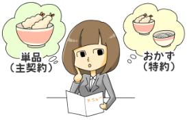 keiyakuminaoshi_img01